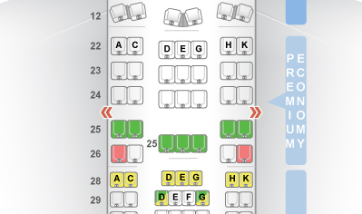 Lufthansa premium economy - seat distribution
