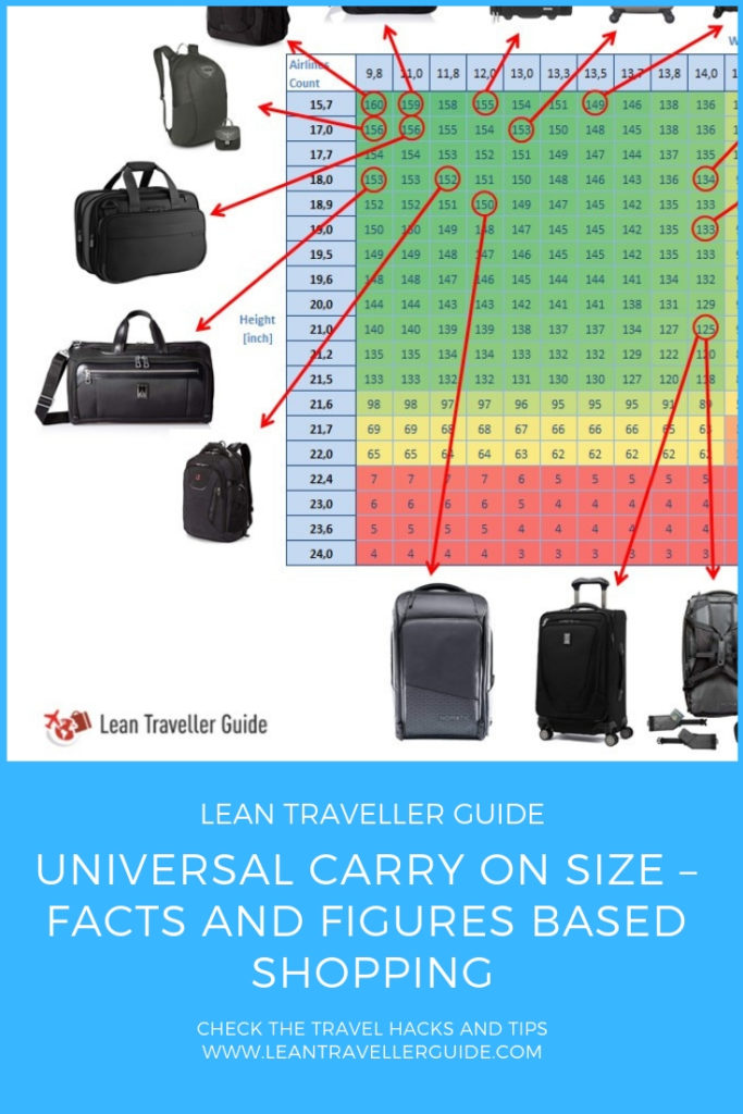 Universal Carry On Size - Pintrest