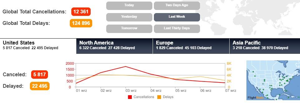Flight Delay Compensation Calculator - Worldwide delays and cancellations